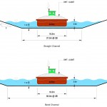 Langat vessel particulars