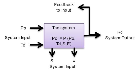 Risk and reliability system analyses system
